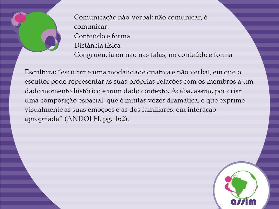 Comunicação não-verbal: não comunicar, é comunicar.