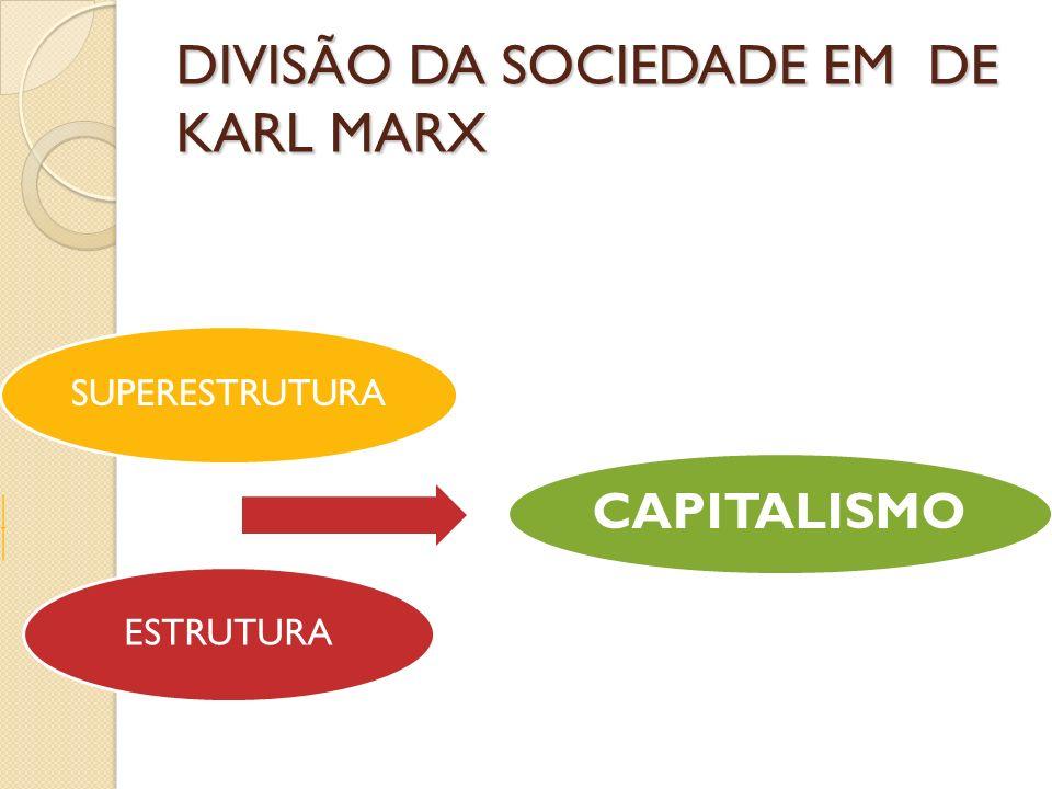 DIVISÃO DA SOCIEDADE EM DE KARL MARX