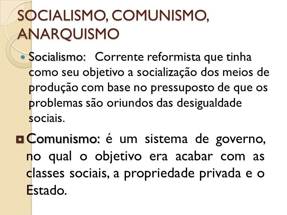 SOCIALISMO, COMUNISMO, ANARQUISMO