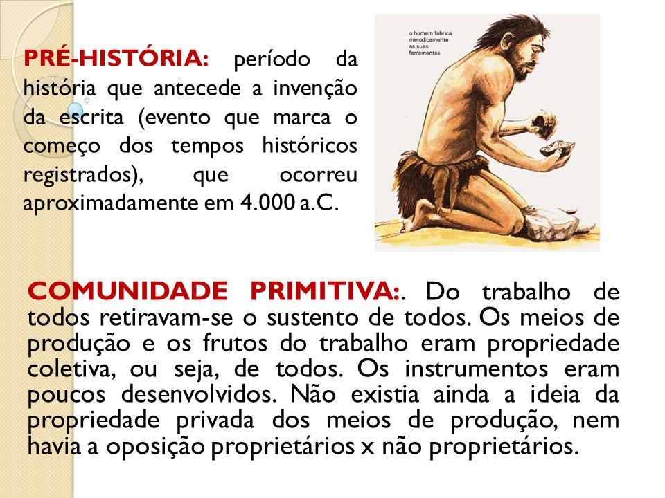PRÉ-HISTÓRIA: período da história que antecede a invenção da escrita (evento que marca o começo dos tempos históricos registrados), que ocorreu aproximadamente em 4.000 a.C.