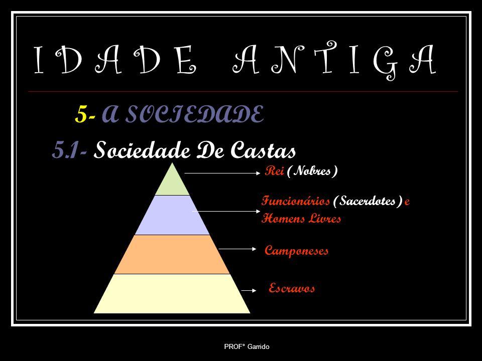 I D A D E A N T I G A 5.1- Sociedade De Castas 5- A SOCIEDADE