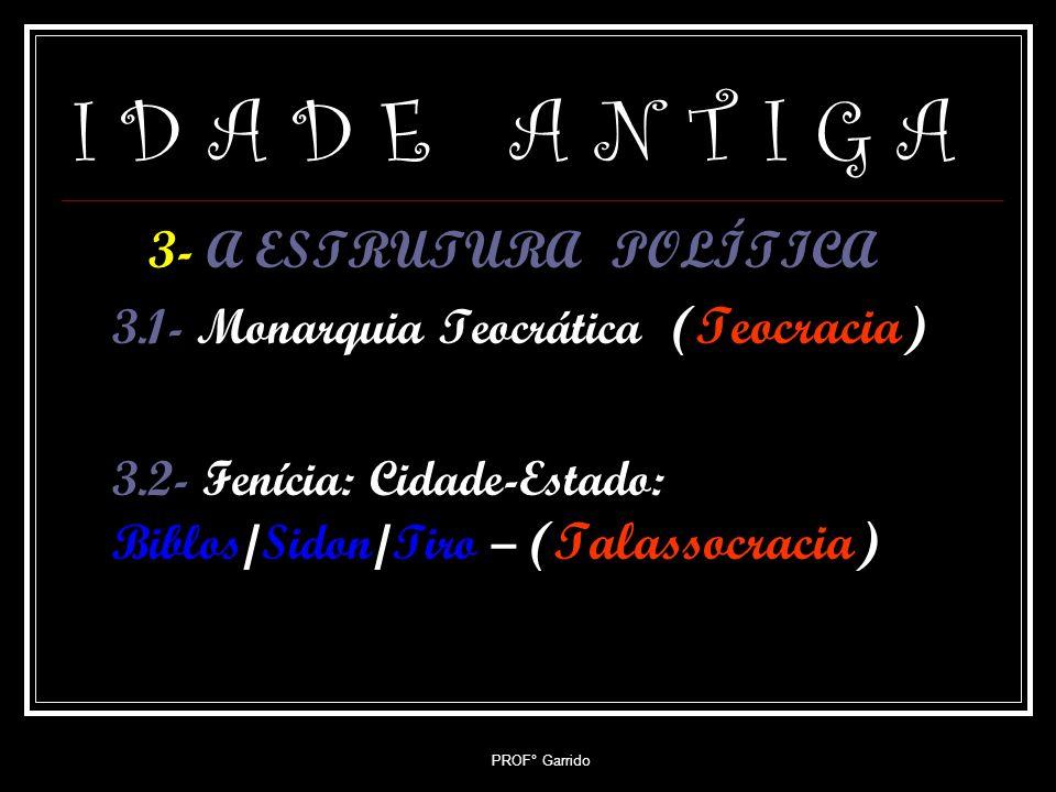 I D A D E A N T I G A 3.1- Monarquia Teocrática (Teocracia)