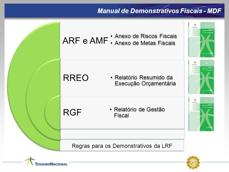 Regras para os Demonstrativos da LRF