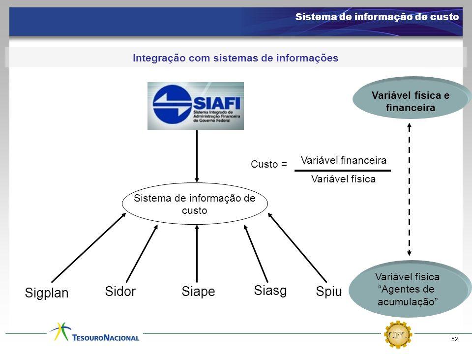 Integração com sistemas de informações