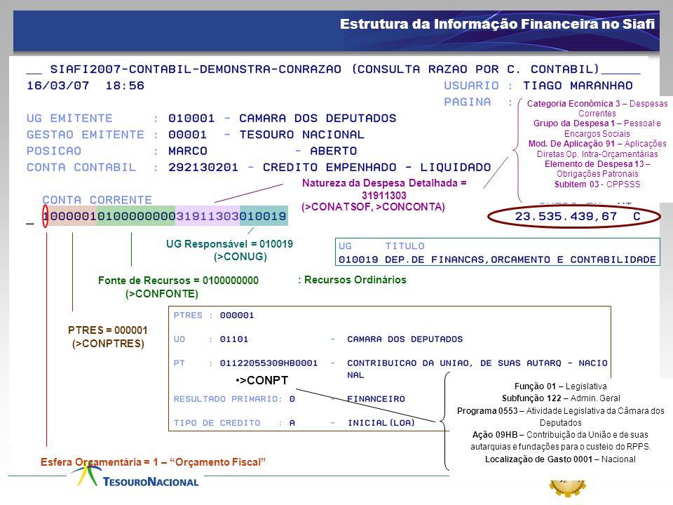 Estrutura da Informação Financeira no Siafi