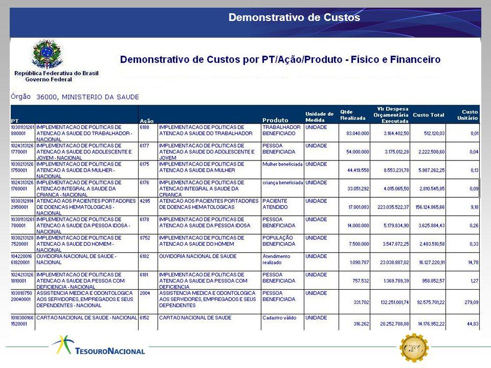 Demonstrativo de Custos