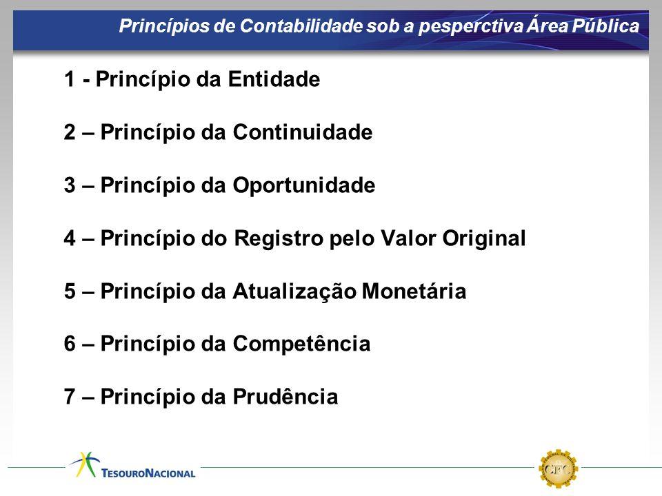 1 - Princípio da Entidade 2 – Princípio da Continuidade