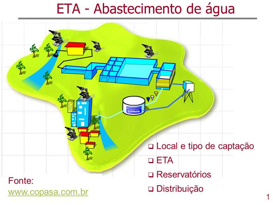 ETA - Abastecimento de água