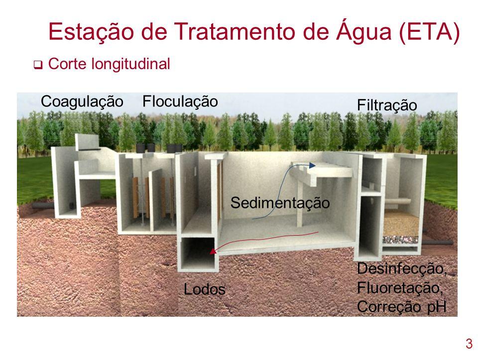 Estação de Tratamento de Água (ETA)