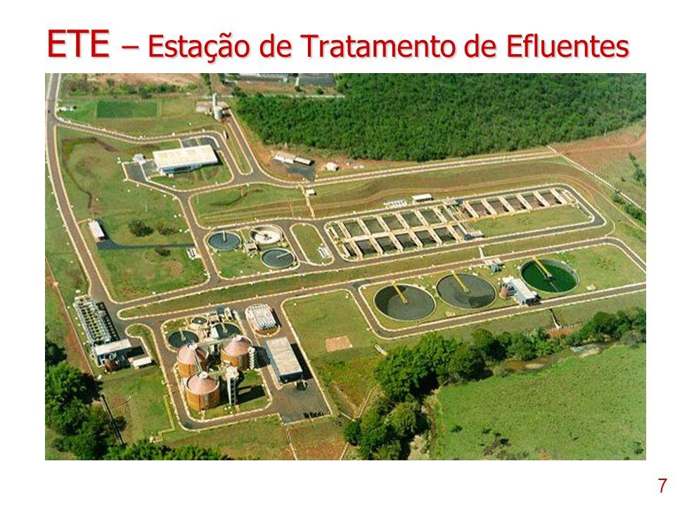 ETE – Estação de Tratamento de Efluentes