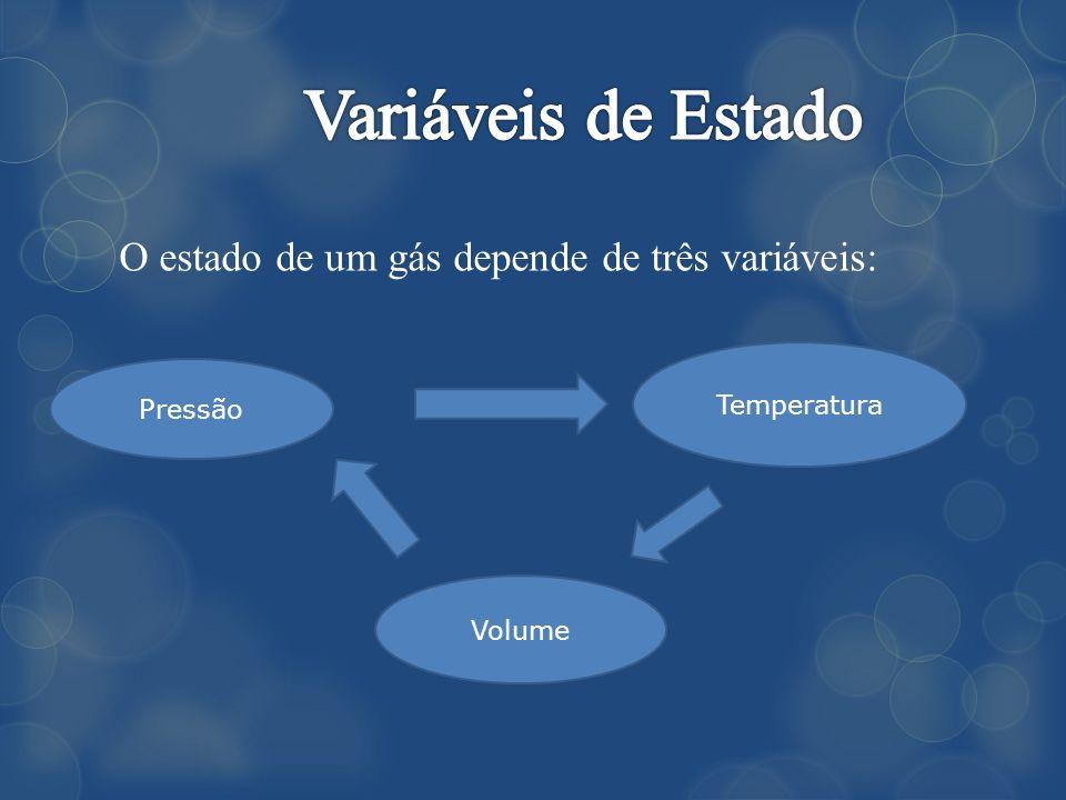 Variáveis de Estado O estado de um gás depende de três variáveis: