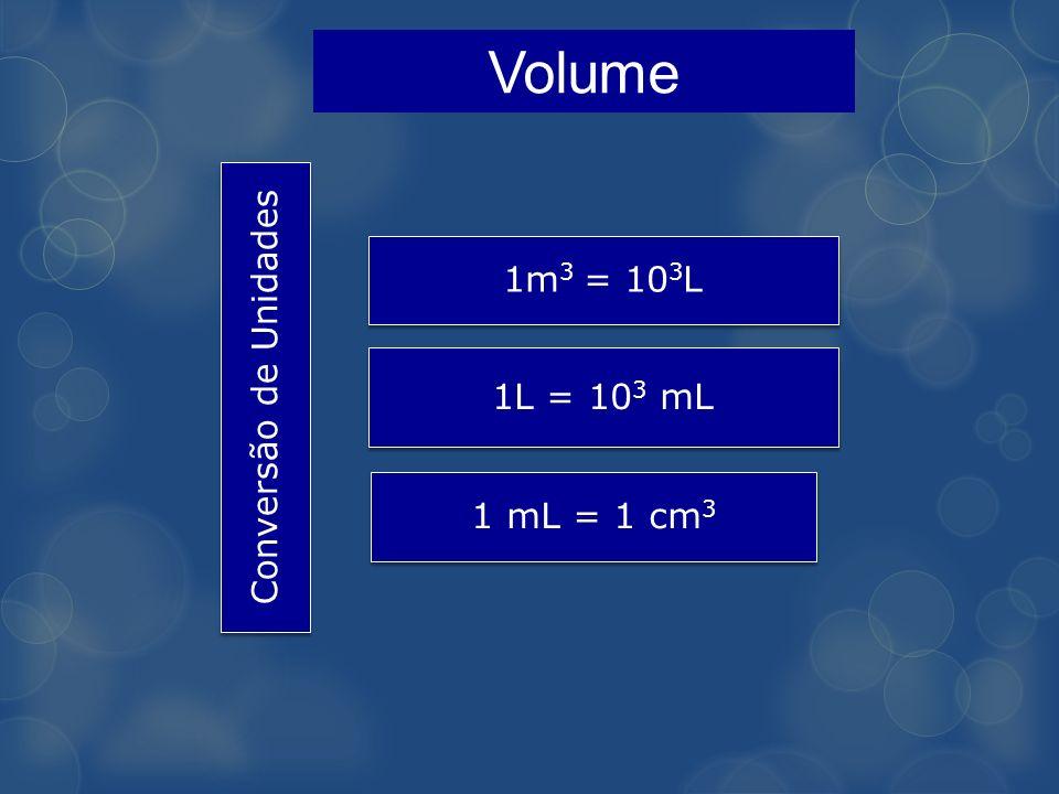 Volume Conversão de Unidades 1m3 = 103L 1L = 103 mL 1 mL = 1 cm3