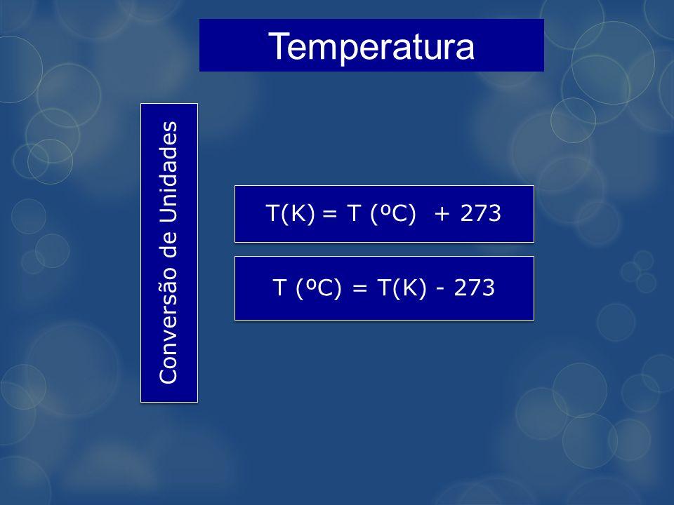 Temperatura Conversão de Unidades T(K) = T (ºC) + 273