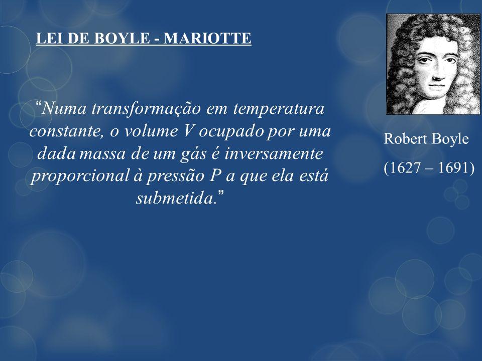 LEI DE BOYLE - MARIOTTE