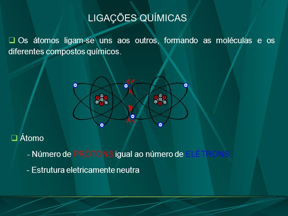 LIGAÇÕES QUÍMICAS Os átomos ligam-se uns aos outros, formando as moléculas e os diferentes compostos químicos.