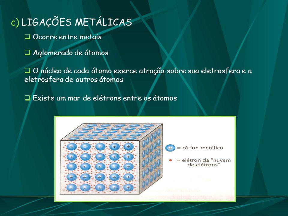 LIGAÇÕES METÁLICAS Ocorre entre metais Aglomerado de átomos