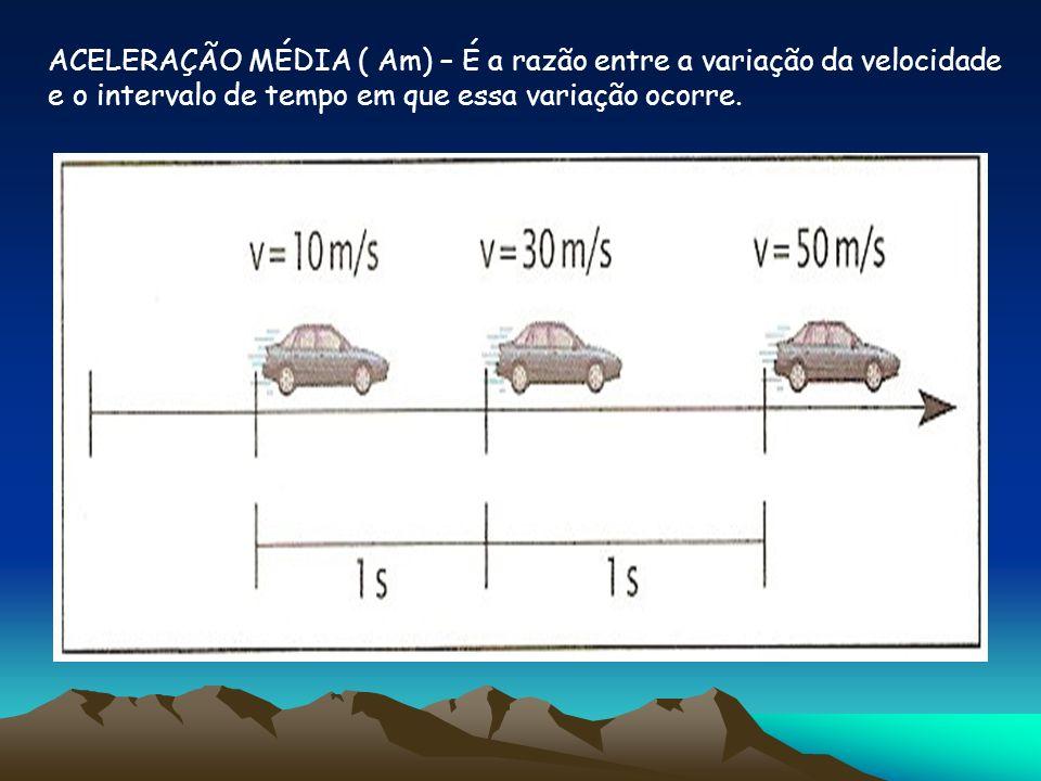 ACELERAÇÃO MÉDIA ( Am) – É a razão entre a variação da velocidade e o intervalo de tempo em que essa variação ocorre.
