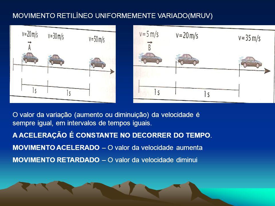 MOVIMENTO RETILÍNEO UNIFORMEMENTE VARIADO(MRUV)