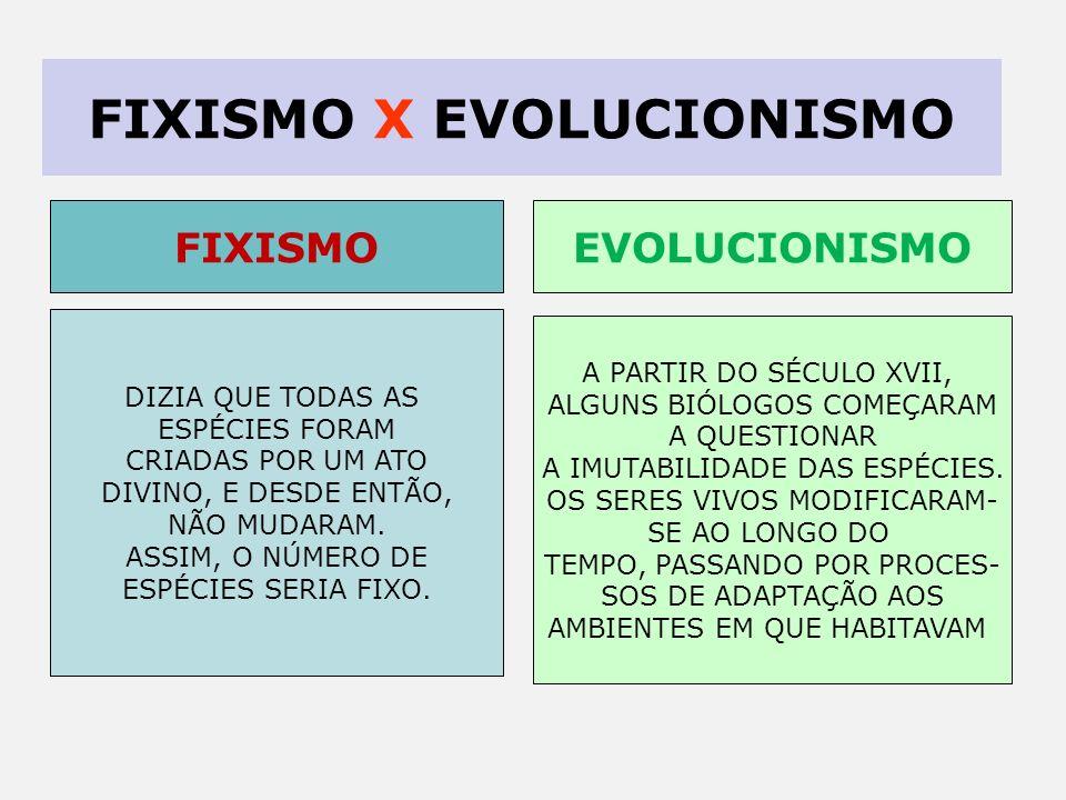 FIXISMO X EVOLUCIONISMO