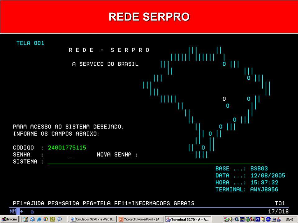 REDE SERPRO