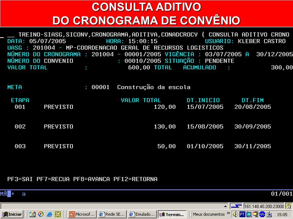 DO CRONOGRAMA DE CONVÊNIO