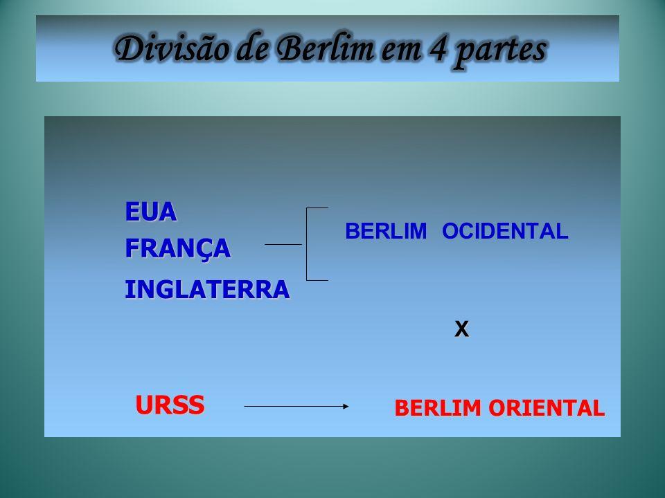 Divisão de Berlim em 4 partes