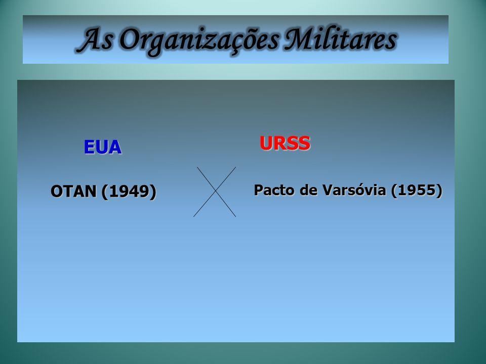 As Organizações Militares
