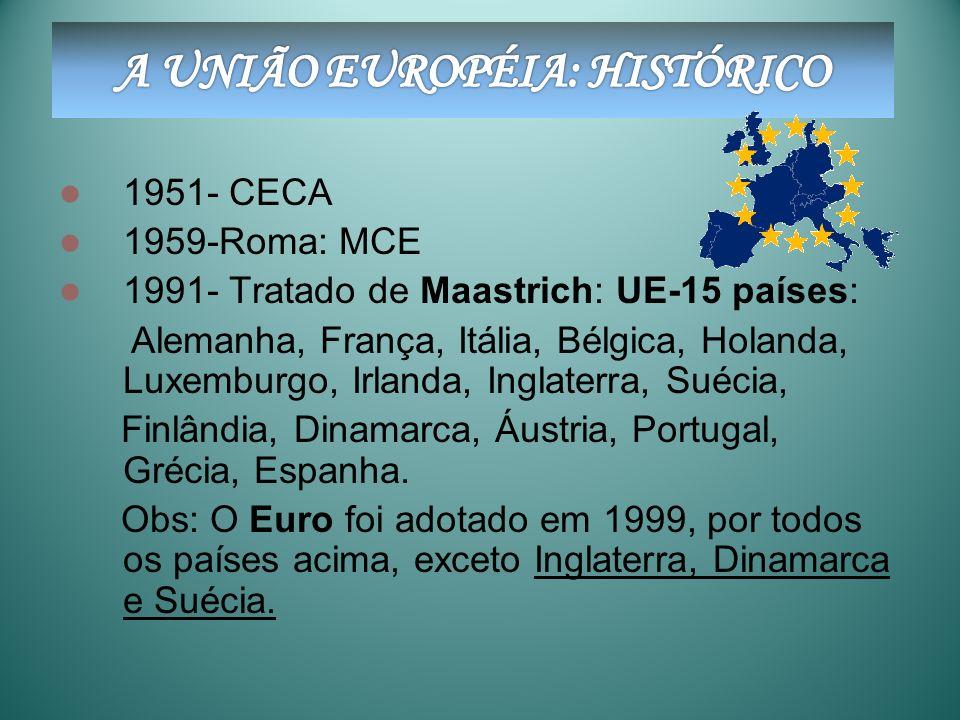 A UNIÃO EUROPÉIA: HISTÓRICO