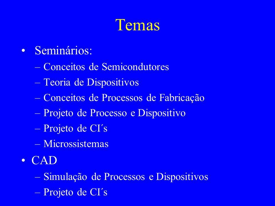 Temas Seminários: CAD Conceitos de Semicondutores
