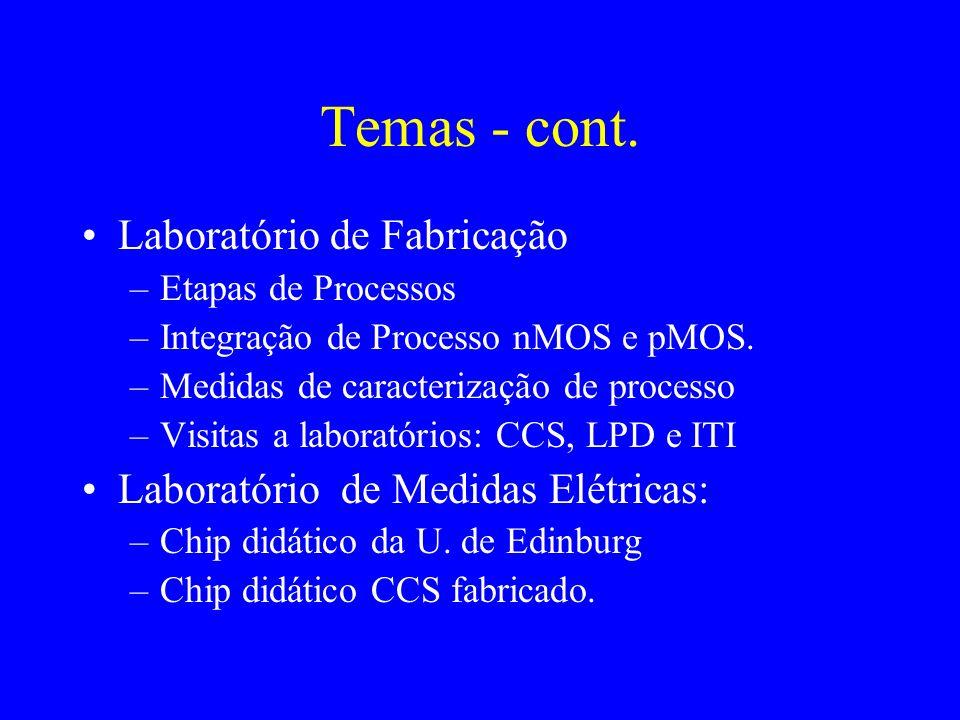Temas - cont. Laboratório de Fabricação