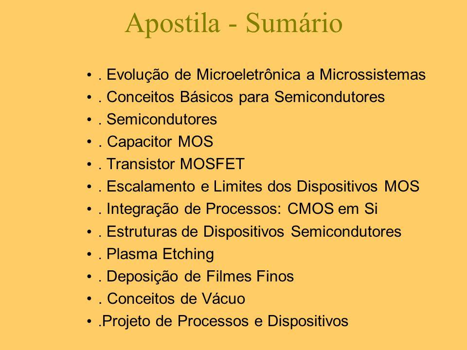 Apostila - Sumário . Evolução de Microeletrônica a Microssistemas