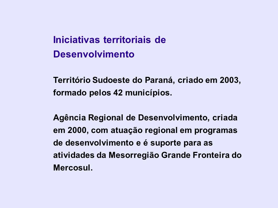 Iniciativas territoriais de Desenvolvimento