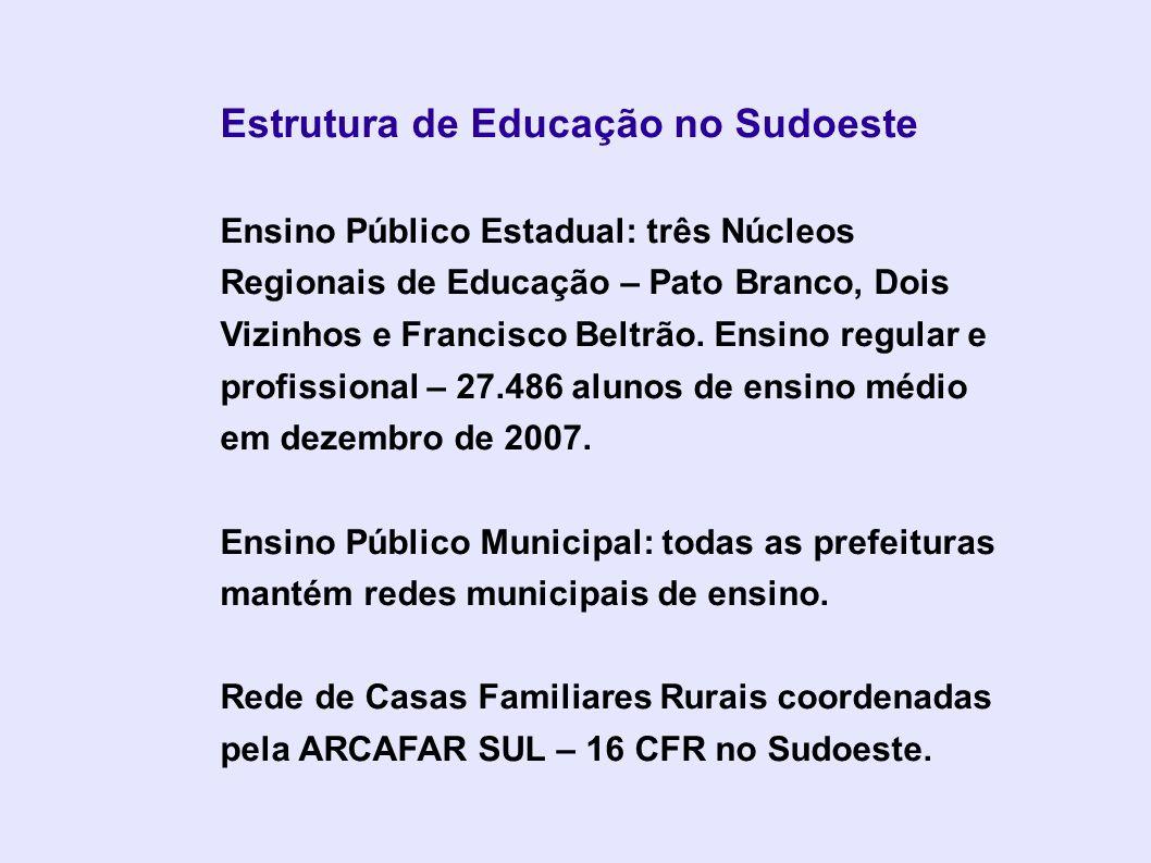 Estrutura de Educação no Sudoeste