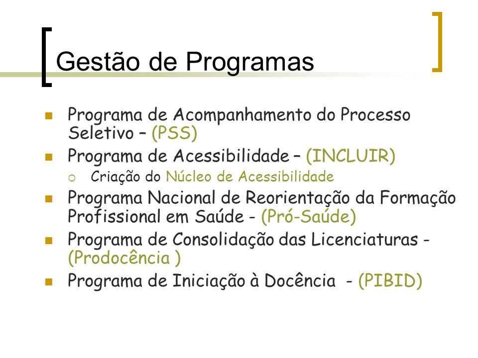 Gestão de Programas Programa de Acompanhamento do Processo Seletivo – (PSS) Programa de Acessibilidade – (INCLUIR)