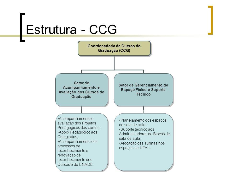 Estrutura - CCG Coordenadoria de Cursos de Graduação (CCG)