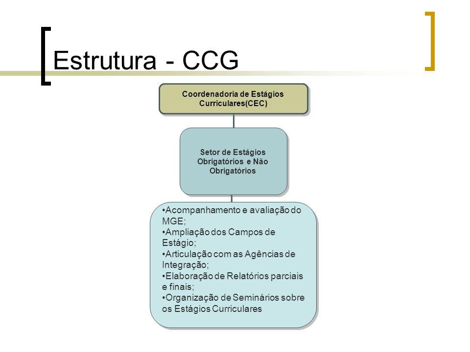 Estrutura - CCG Acompanhamento e avaliação do MGE;