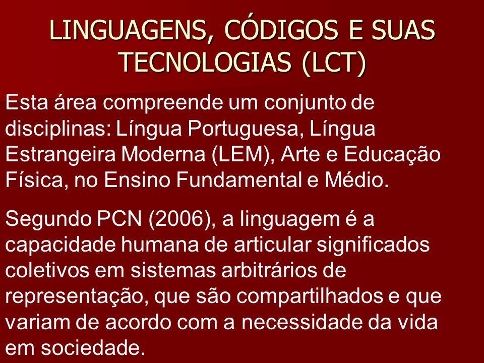 LINGUAGENS, CÓDIGOS E SUAS TECNOLOGIAS (LCT)