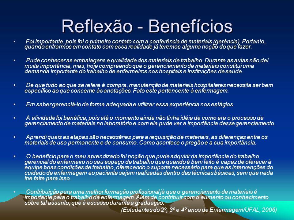 Reflexão - Benefícios