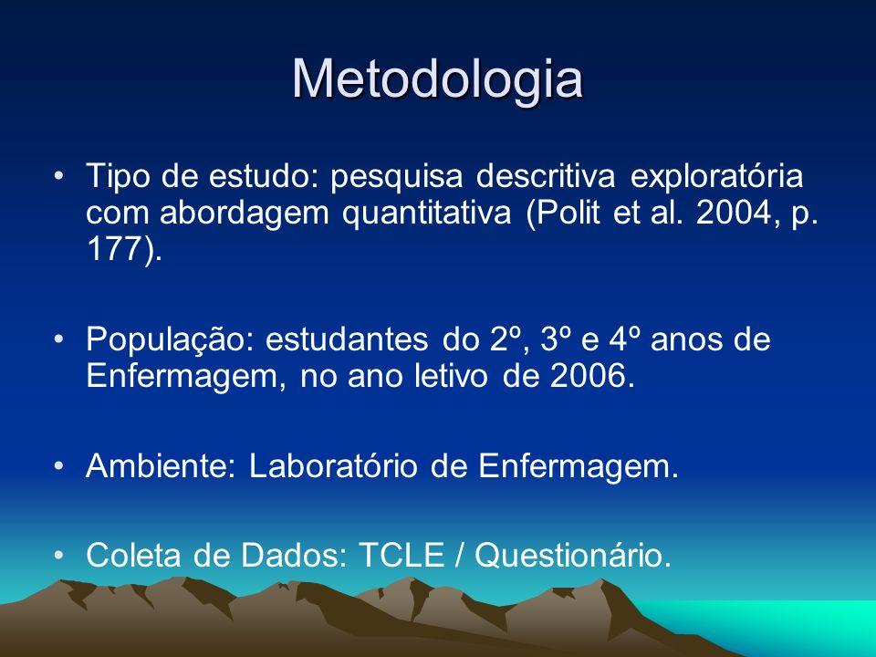 Metodologia Tipo de estudo: pesquisa descritiva exploratória com abordagem quantitativa (Polit et al. 2004, p. 177).