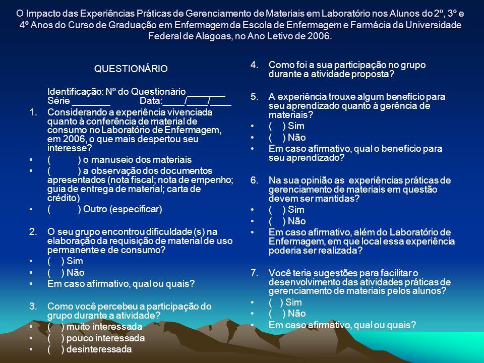 O Impacto das Experiências Práticas de Gerenciamento de Materiais em Laboratório nos Alunos do 2º, 3º e 4º Anos do Curso de Graduação em Enfermagem da Escola de Enfermagem e Farmácia da Universidade Federal de Alagoas, no Ano Letivo de 2006.