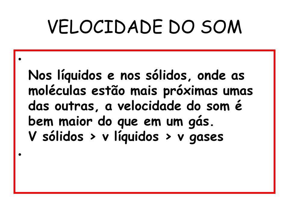 VELOCIDADE DO SOM