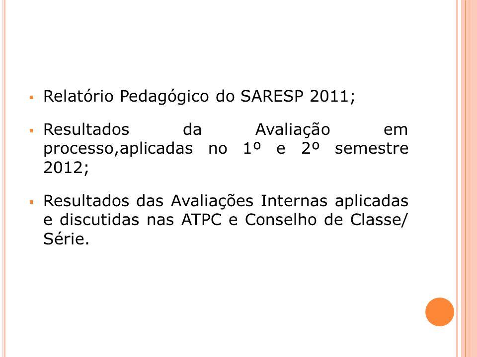 Relatório Pedagógico do SARESP 2011;