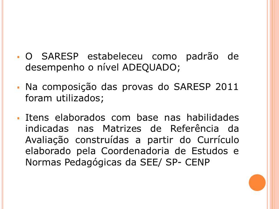 O SARESP estabeleceu como padrão de desempenho o nível ADEQUADO;