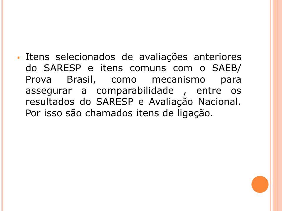 Itens selecionados de avaliações anteriores do SARESP e itens comuns com o SAEB/ Prova Brasil, como mecanismo para assegurar a comparabilidade , entre os resultados do SARESP e Avaliação Nacional.