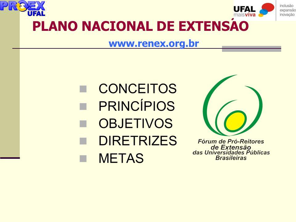 PLANO NACIONAL DE EXTENSÃO