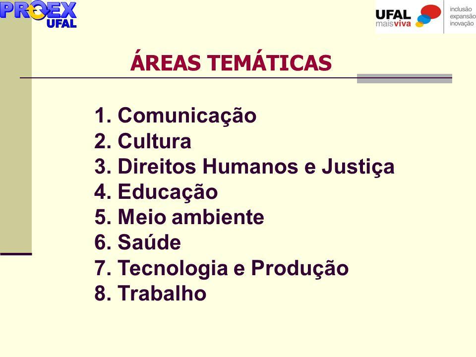 ÁREAS TEMÁTICAS 1. Comunicação. 2. Cultura. 3. Direitos Humanos e Justiça. 4. Educação. 5. Meio ambiente.