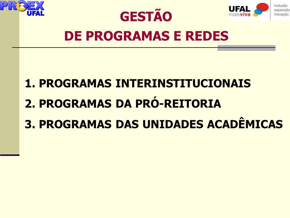 GESTÃO DE PROGRAMAS E REDES