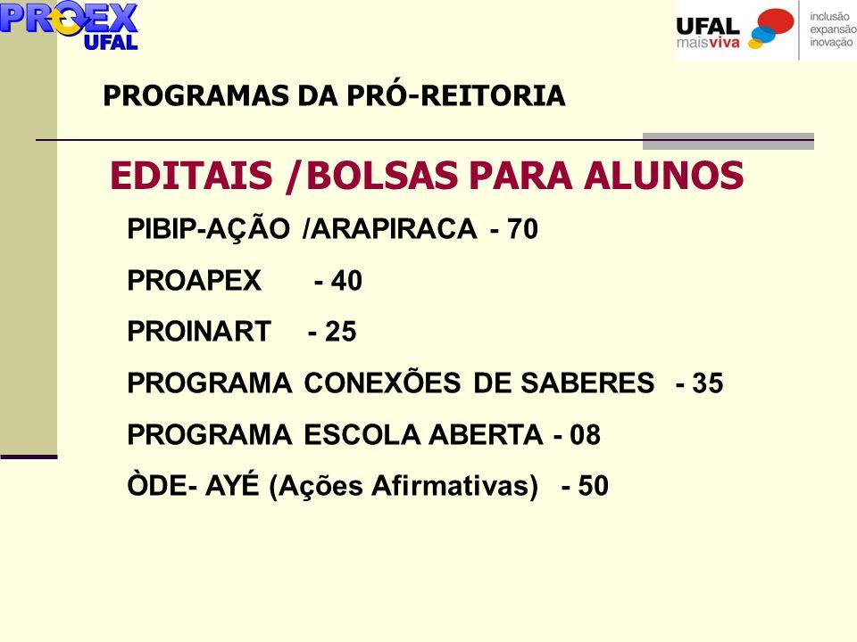 EDITAIS /BOLSAS PARA ALUNOS