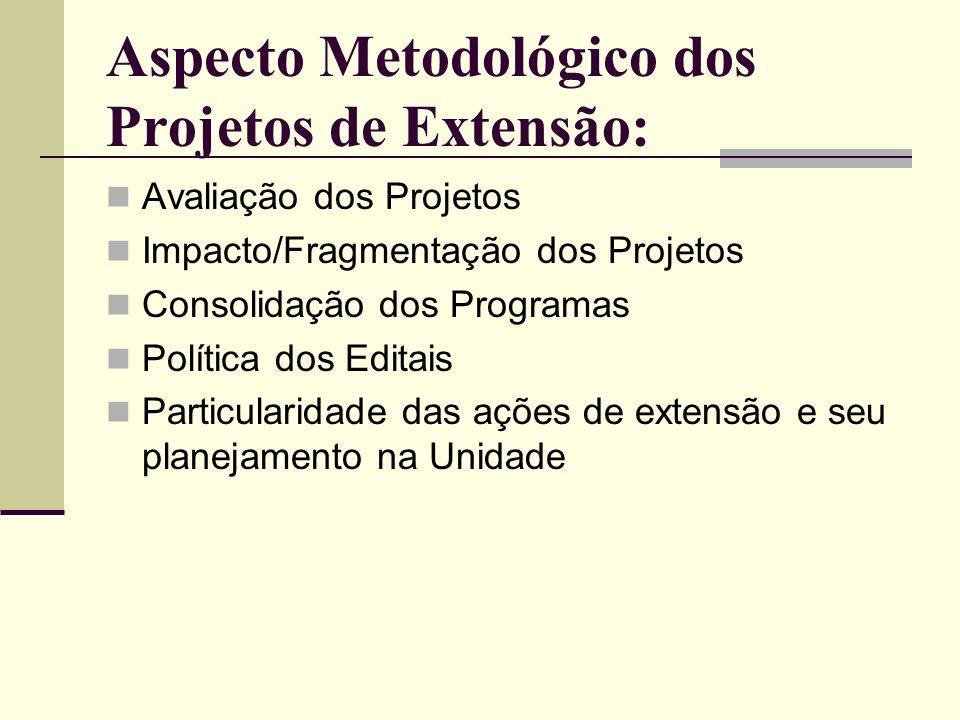 Aspecto Metodológico dos Projetos de Extensão: