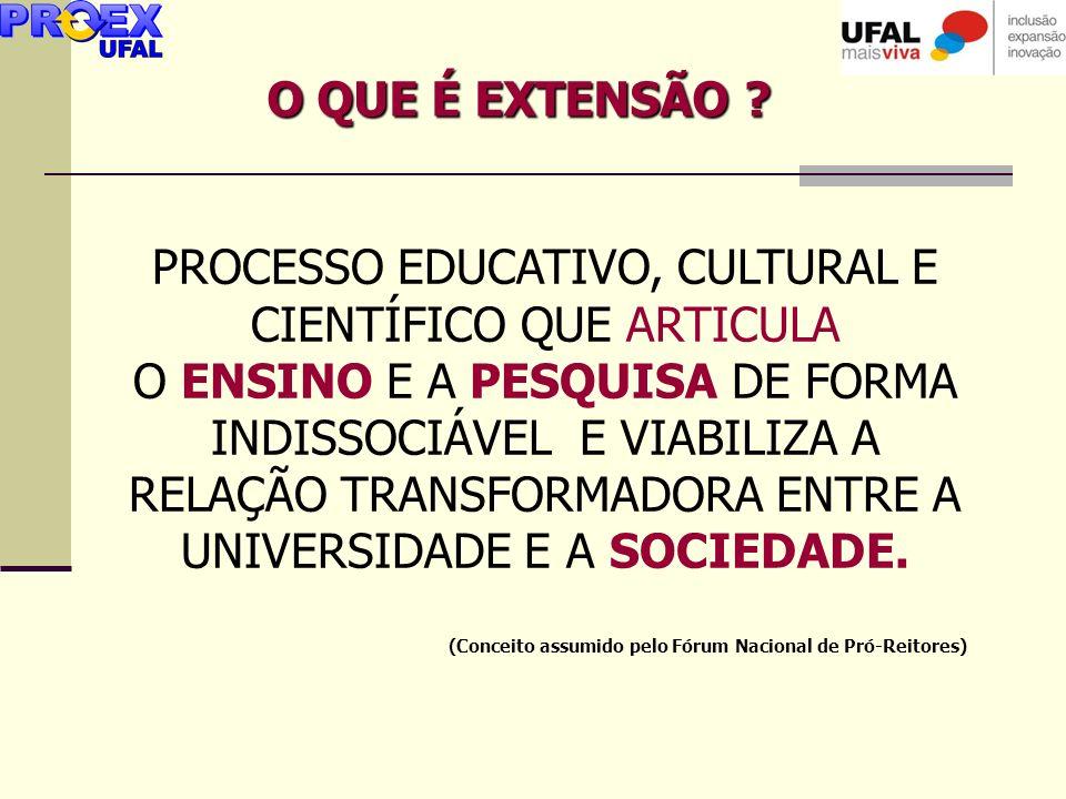 PROCESSO EDUCATIVO, CULTURAL E CIENTÍFICO QUE ARTICULA